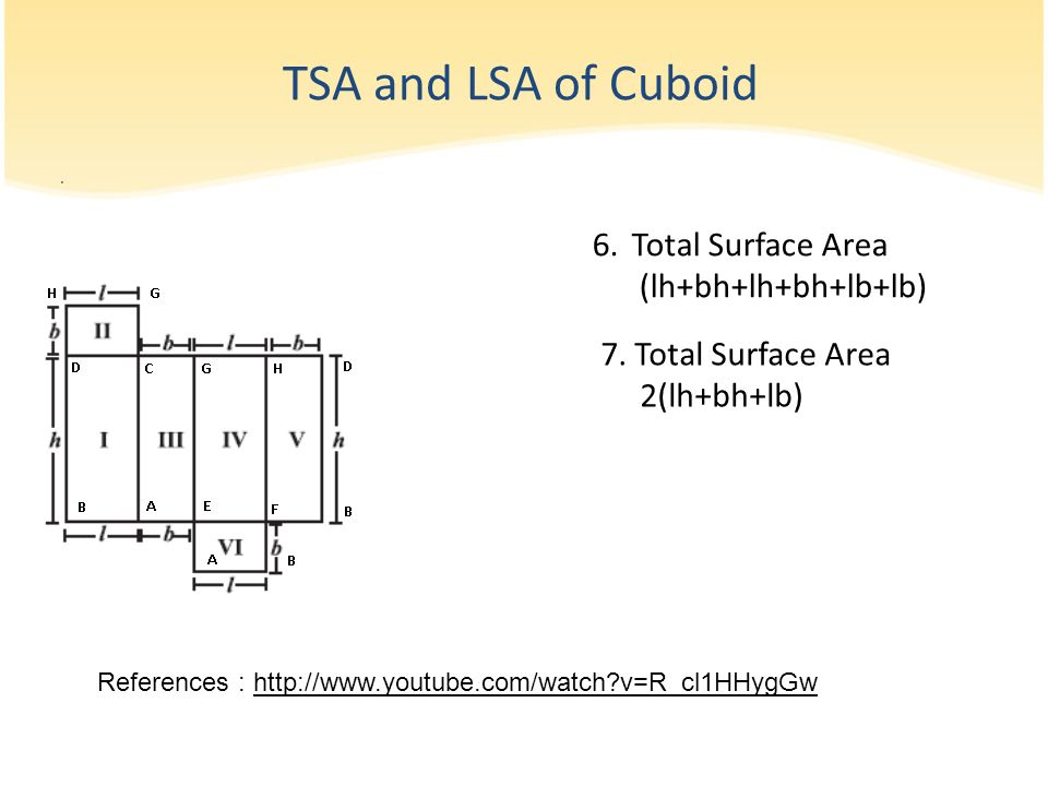 6.Total Surface Area (lh+bh+lh+bh+lb+lb) 7.