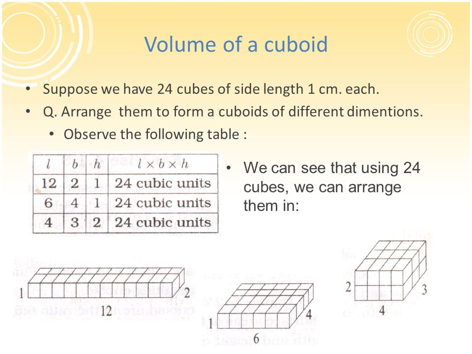 Volume of a cuboid Suppose we have 24 cubes of side length 1 cm.