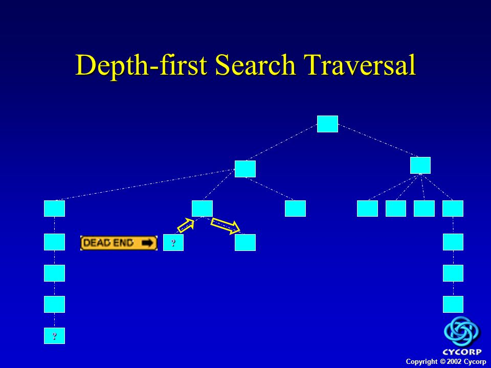 Copyright © 2002 Cycorp Depth-first Search Traversal