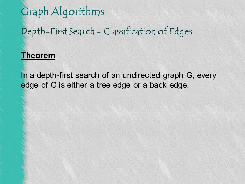 Graph Algorithms Depth-First Search - White Path Theorem Theorem If during depth-first search a white vertex u is reachable from a grey vertex v via path that contains only white vertices, then vertex u will be a descendant on v in depth-first search forest.
