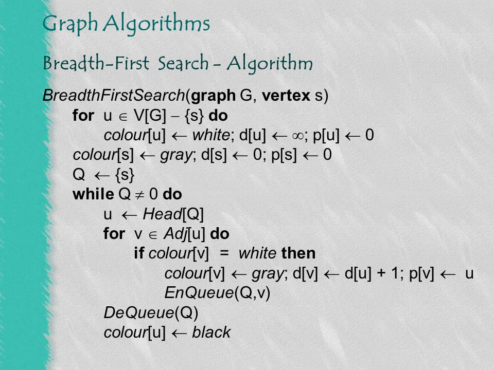 Graph Algorithms Breadth-First Search - Example sabc defg