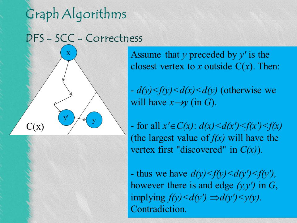 Graph Algorithms DFS - SCC - Correctness Lemma If two vertices are in the same strongly connected, then no path between them leaves this strongly connected component.