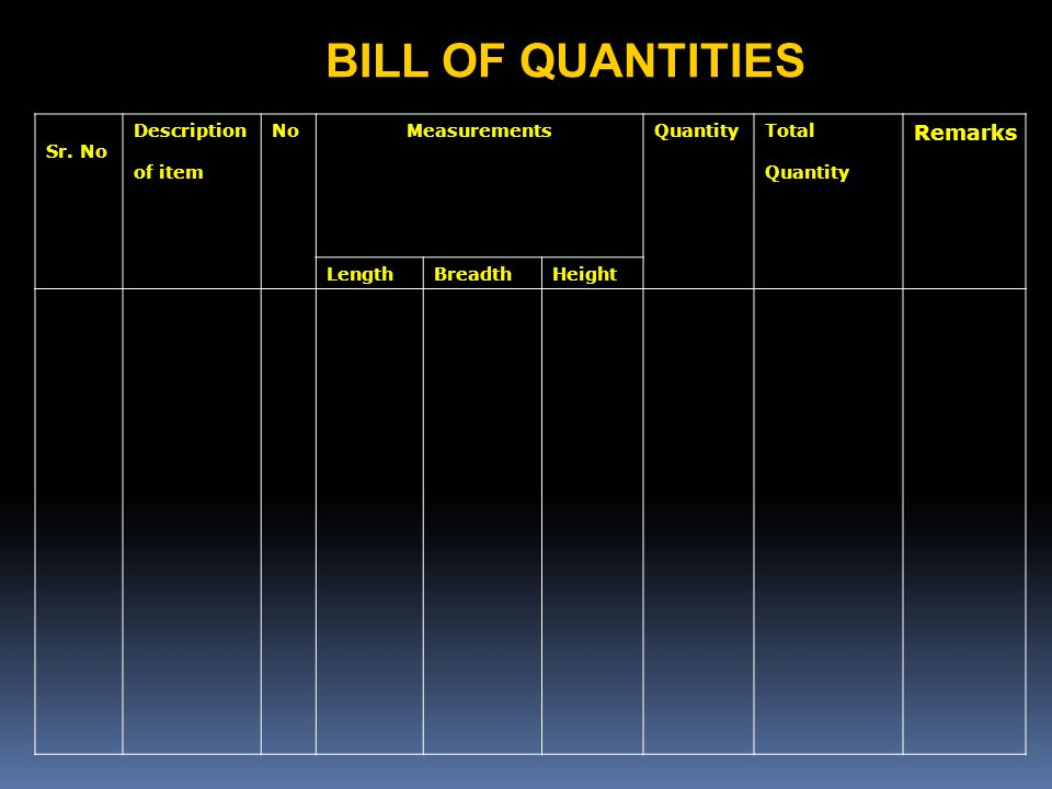BILL OF QUANTITIES Sr. No Description of item NoMeasurementsQuantityTotalQuantityRemarks LengthBreadthHeight