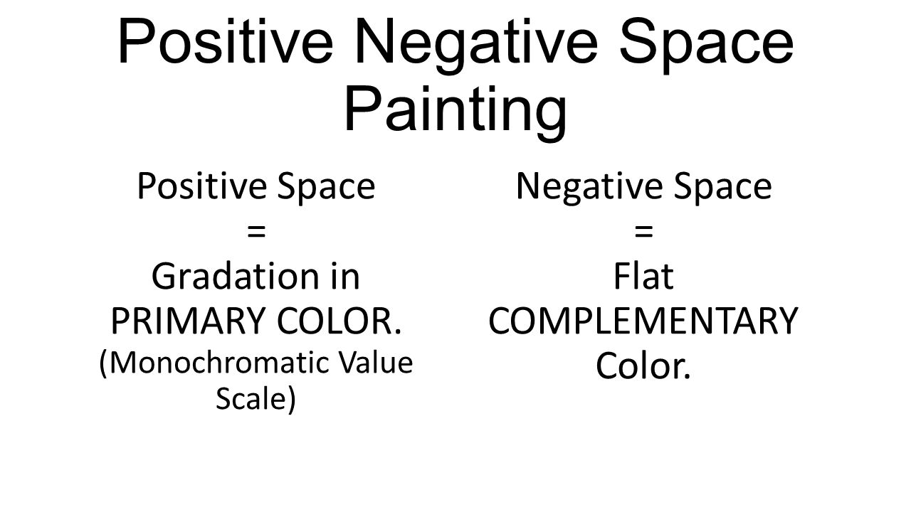 Positive Negative Space Painting Positive Space = Gradation in PRIMARY COLOR.