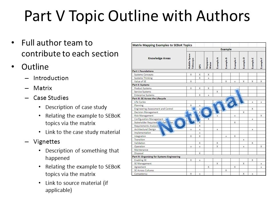 Part V Topic Outline with Authors Full author team to contribute to each section Outline – Introduction – Matrix – Case Studies Description of case study Relating the example to SEBoK topics via the matrix Link to the case study material – Vignettes Description of something that happened Relating the example to SEBoK topics via the matrix Link to source material (if applicable)