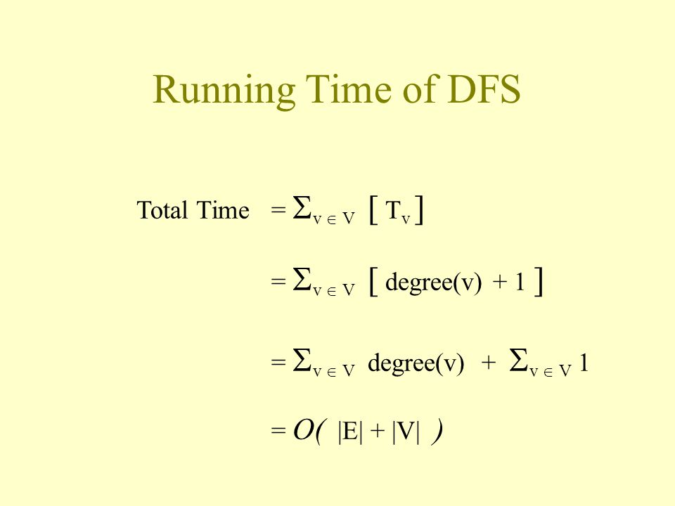 Running Time of DFS Total Time =  v  V [ T v ] =  v  V [ degree(v) + 1 ] =  v  V degree(v) +  v  V 1 = O( |E| + |V| )