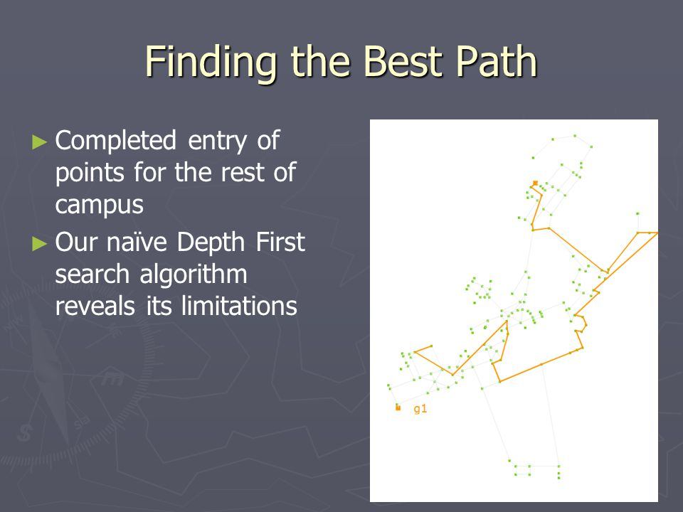 Finding the Best Path ► ► Completed entry of points for the rest of campus ► ► Our naïve Depth First search algorithm reveals its limitations