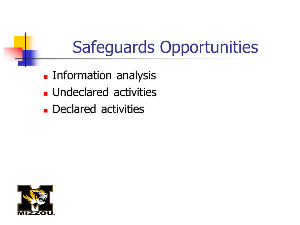 Safeguards Opportunities Information analysis Undeclared activities Declared activities