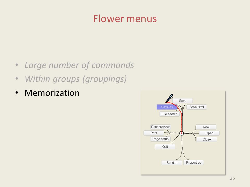Flower menus Large number of commands Within groups (groupings) Memorization 25