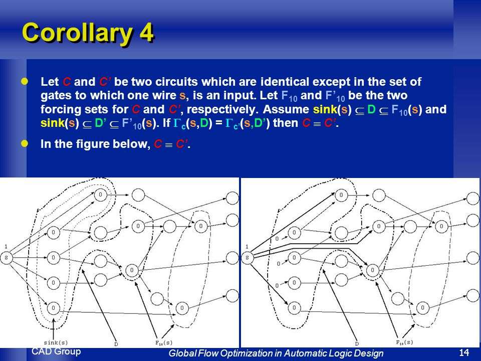 CAD Group Global Flow Optimization in Automatic Logic Design 14 Corollary 4 Let C and C' be two circuits which are identical except in the set of gates to which one wire s, is an input.