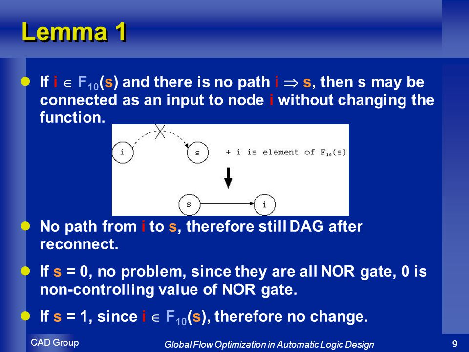 CAD Group Global Flow Optimization in Automatic Logic Design 9 Lemma 1 If i  F 10 (s) and there is no path i  s, then s may be connected as an input to node i without changing the function.