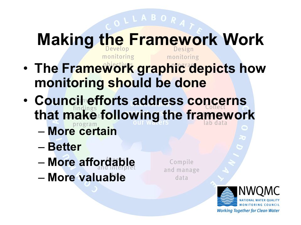 Making the Framework Work The Framework graphic depicts how monitoring should be done Council efforts address concerns that make following the framework –More certain –Better –More affordable –More valuable