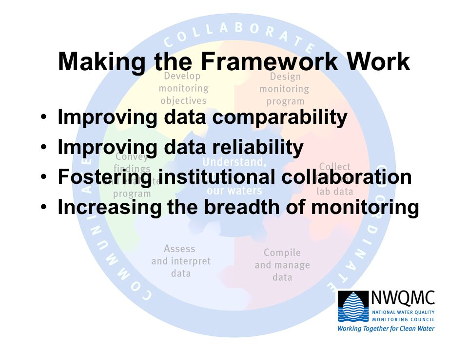 Making the Framework Work Improving data comparability Improving data reliability Fostering institutional collaboration Increasing the breadth of monitoring