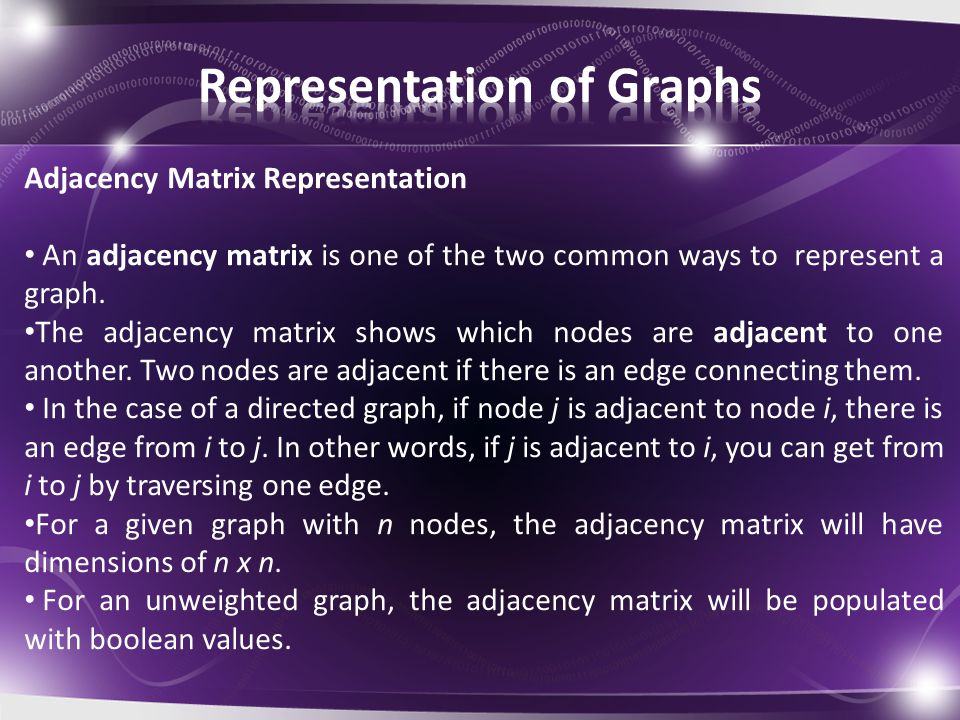 Adjacency Matrix Representation An adjacency matrix is one of the two common ways to represent a graph. The adjacency matrix shows which nodes are adj