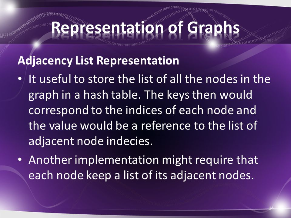 Adjacency List Representation It useful to store the list of all the nodes in the graph in a hash table.
