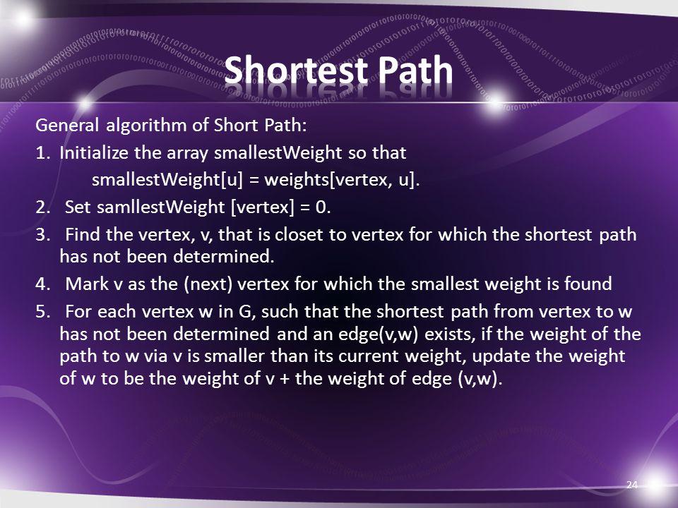 General algorithm of Short Path: 1.Initialize the array smallestWeight so that smallestWeight[u] = weights[vertex, u]. 2. Set samllestWeight [vertex]