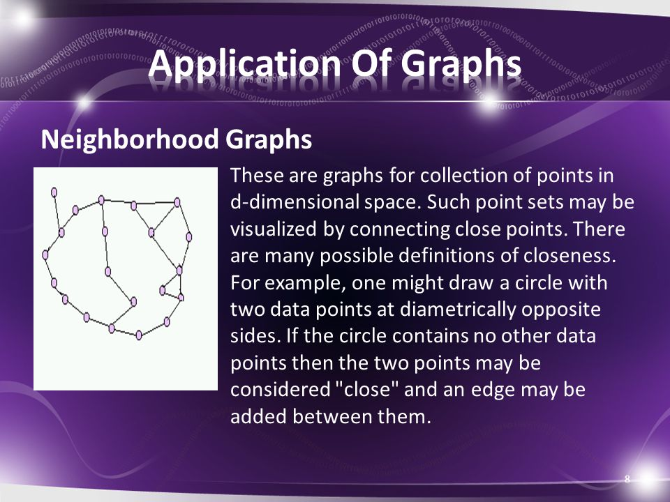 Neighborhood Graphs 8 These are graphs for collection of points in d-dimensional space. Such point sets may be visualized by connecting close points.