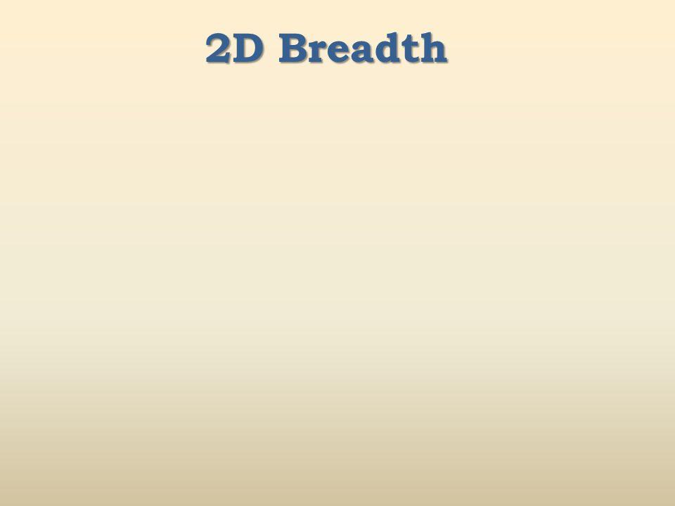 2D Breadth