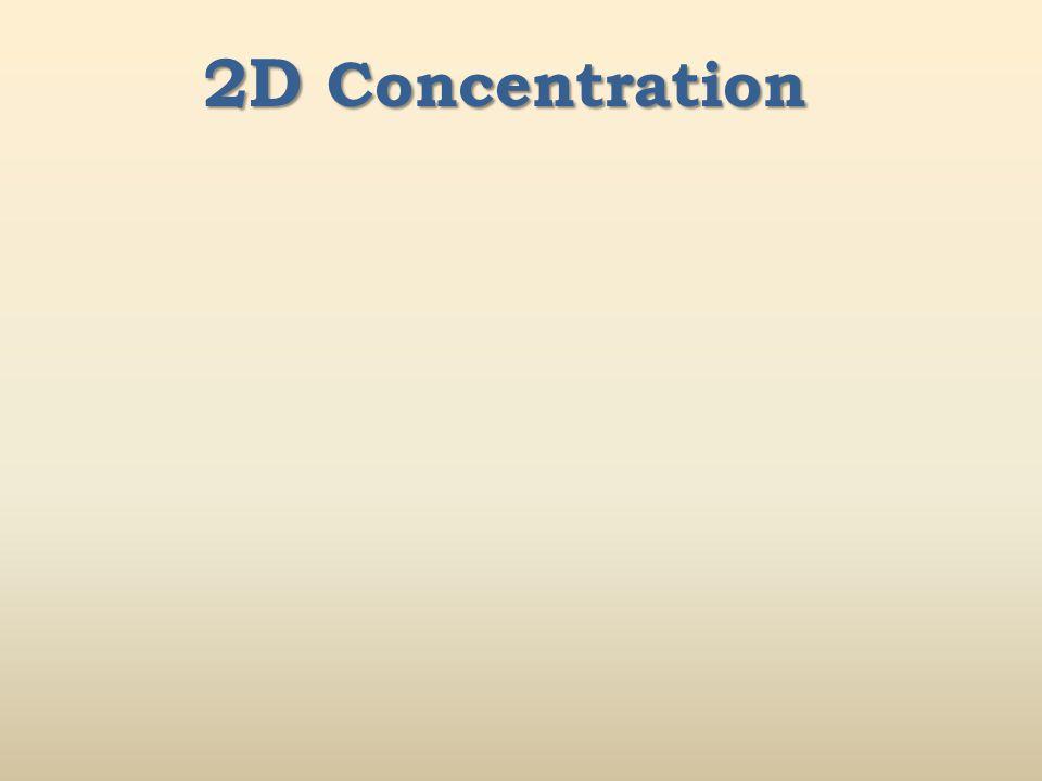 2D Concentration