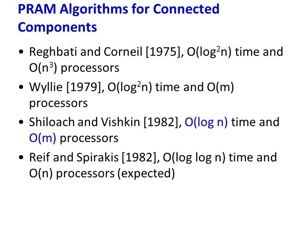 Reghbati and Corneil [1975], O(log 2 n) time and O(n 3 ) processors Wyllie [1979], O(log 2 n) time and O(m) processors Shiloach and Vishkin [1982], O(