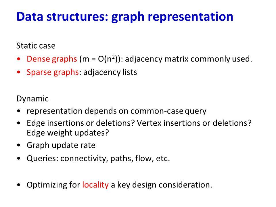 Static case Dense graphs (m = O(n 2 )): adjacency matrix commonly used. Sparse graphs: adjacency lists Dynamic representation depends on common-case q