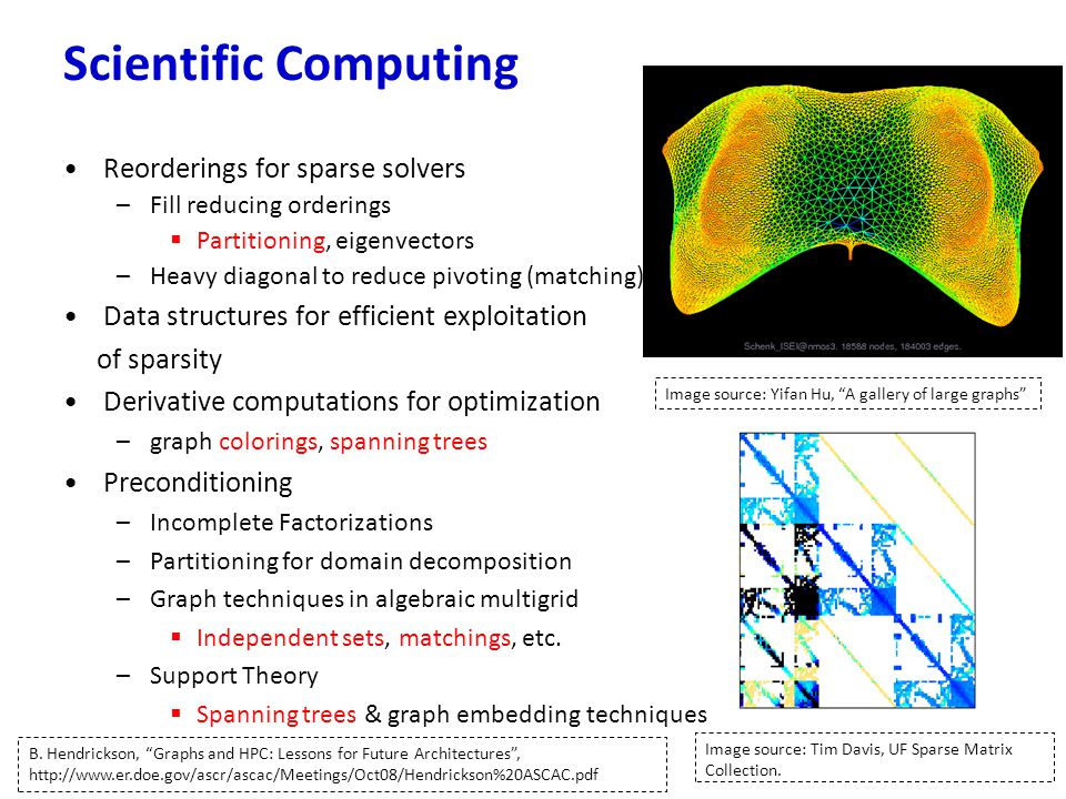 Madduri, Bader (2006): parallel algorithms for computing exact and approximate betweenness centrality –low-diameter sparse graphs (diameter D = O(log n), m = O(nlog n)) –Exact algorithm: O(mn) work, O(m+n) space, O(nD+nm/p) time.