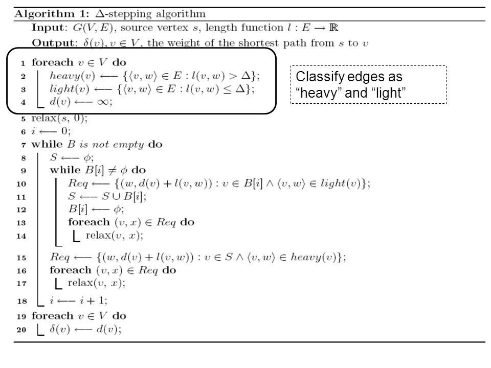 """Classify edges as """"heavy"""" and """"light"""""""