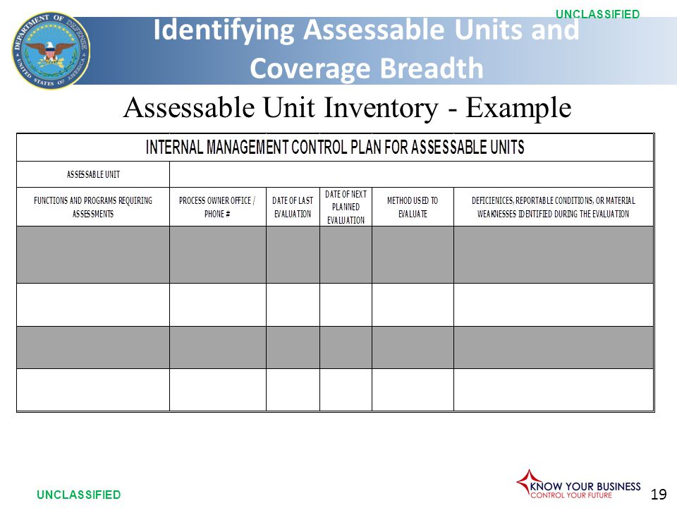 19 UNCLASSIFIED Assessable Unit Inventory - Example Identifying Assessable Units and Coverage Breadth