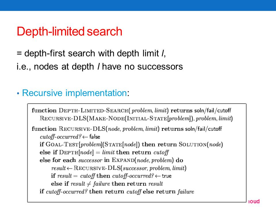 Dr.Abeer Mahmoud 22 Depth-limited search = depth-first search with depth limit l, i.e., nodes at depth l have no successors Recursive implementation: