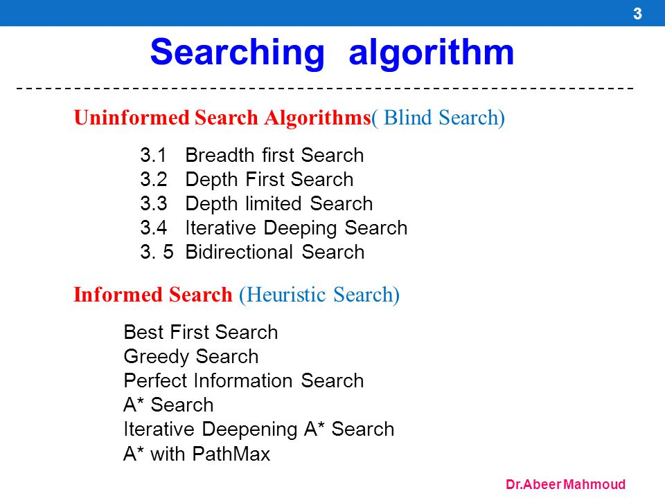 Dr.Abeer Mahmoud 4 Uninformed Search Algorithms( Blind Search) 1.Breadth first Search 2.Uniform Cost Search (UCS) 3.Depth First Search 4.Depth limited Search 5.Iterative Deeping Search 6.Bidirectional Search