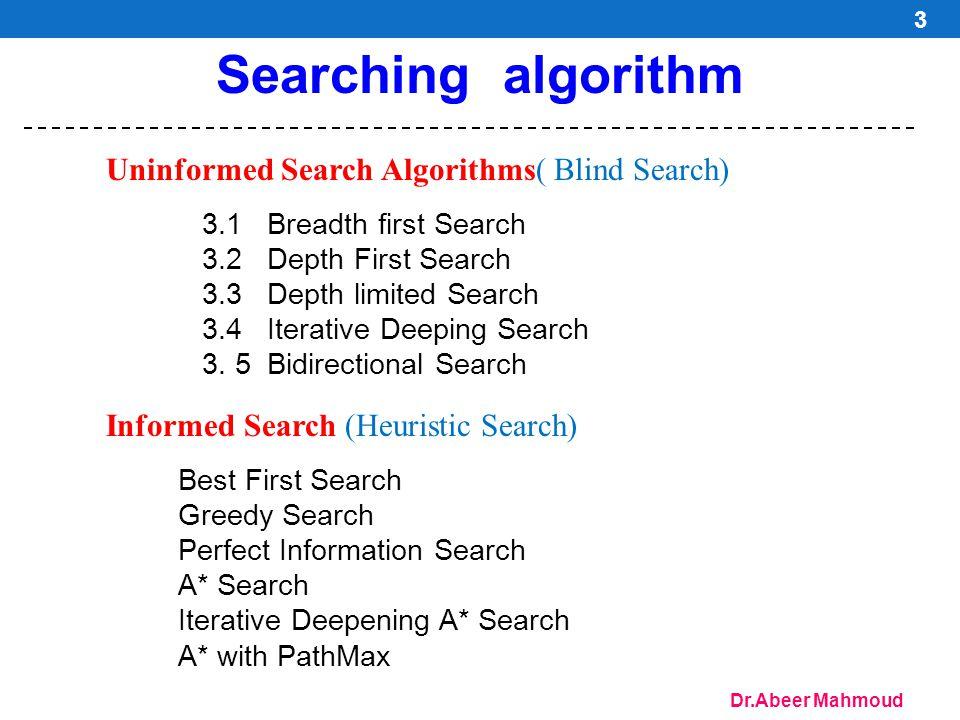 Dr.Abeer Mahmoud 14 Uniform Cost Search (UCS) 25 1 7 45 [5] [2] [9][3] [7][8]