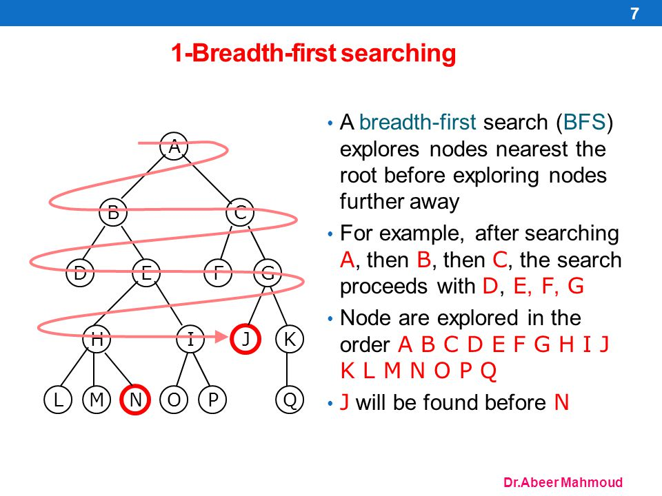 Dr.Abeer Mahmoud 1-Breadth-first searching A breadth-first search (BFS) explores nodes nearest the root before exploring nodes further away For exampl