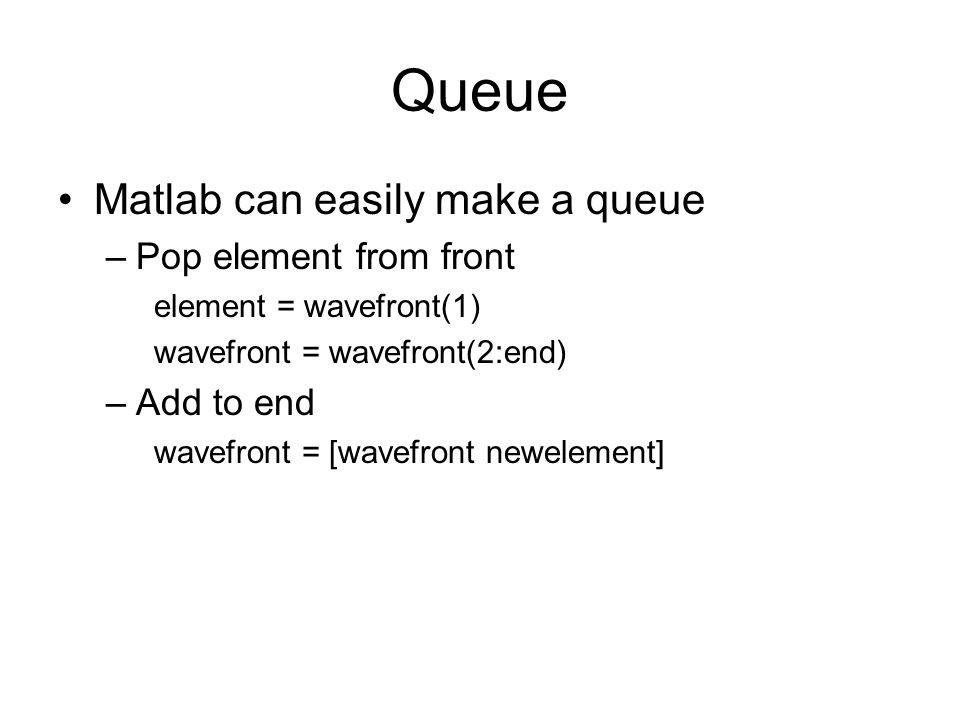Queue Matlab can easily make a queue –Pop element from front element = wavefront(1) wavefront = wavefront(2:end) –Add to end wavefront = [wavefront ne