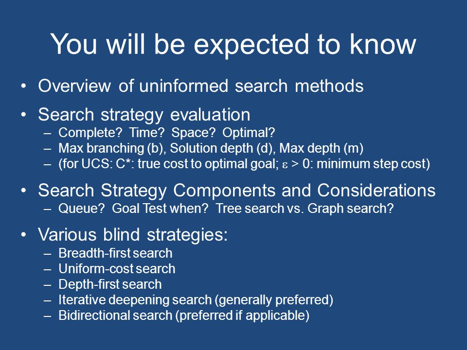 You will be expected to know Overview of uninformed search methods Search strategy evaluation –Complete? Time? Space? Optimal? –Max branching (b), Sol