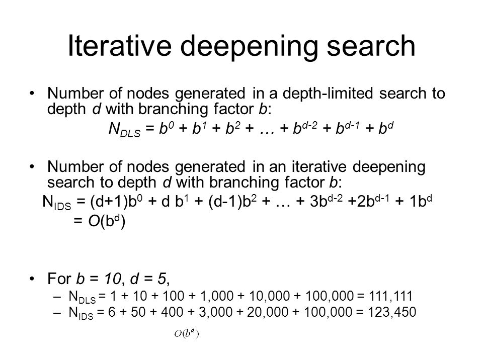 Iterative deepening search Number of nodes generated in a depth-limited search to depth d with branching factor b: N DLS = b 0 + b 1 + b 2 + … + b d-2 + b d-1 + b d Number of nodes generated in an iterative deepening search to depth d with branching factor b: N IDS = (d+1)b 0 + d b 1 + (d-1)b 2 + … + 3b d-2 +2b d-1 + 1b d = O(b d ) For b = 10, d = 5, –N DLS = 1 + 10 + 100 + 1,000 + 10,000 + 100,000 = 111,111 –N IDS = 6 + 50 + 400 + 3,000 + 20,000 + 100,000 = 123,450