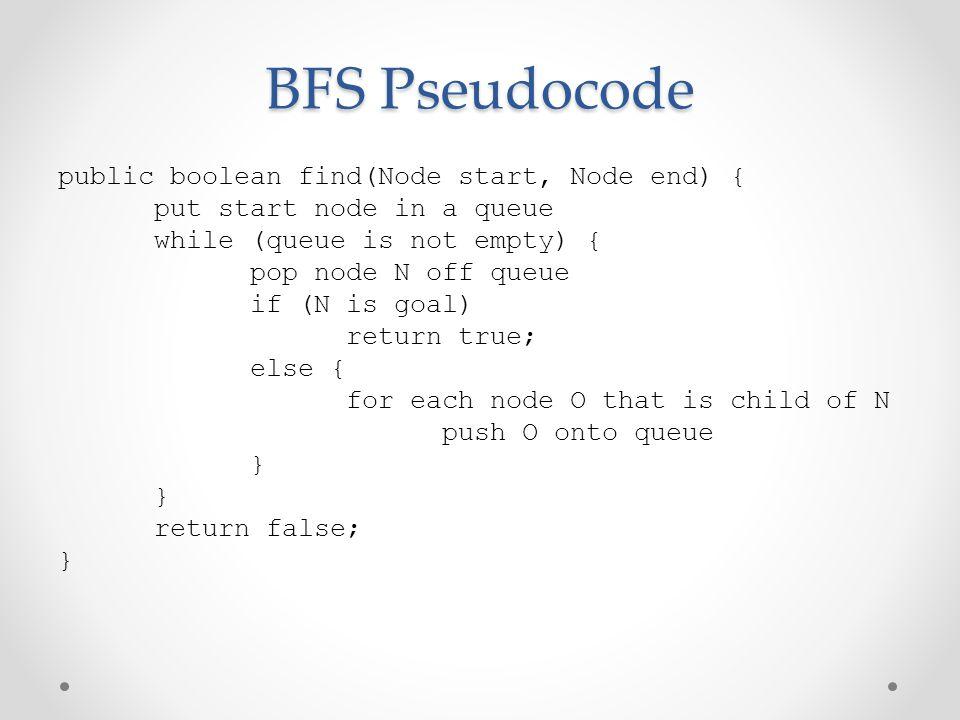 BFS Pseudocode public boolean find(Node start, Node end) { put start node in a queue while (queue is not empty) { pop node N off queue if (N is goal)