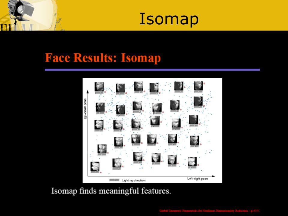 Isomap