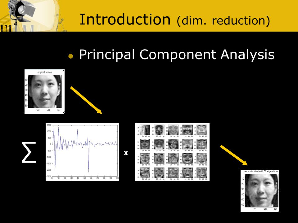 Introduction (dim. reduction) Principal Component Analysis x ∑