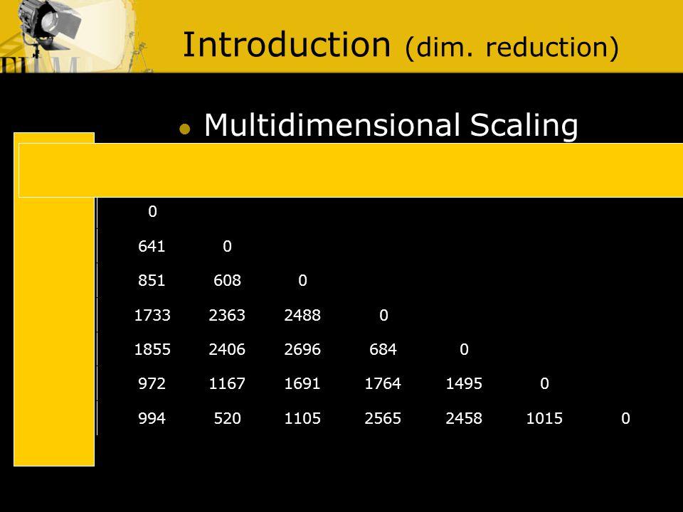 Introduction (dim. reduction)