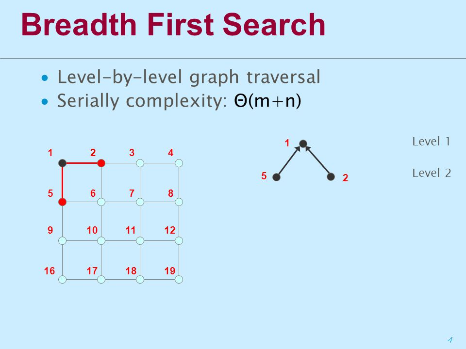 4 Breadth First Search ∙Level-by-level graph traversal ∙Serially complexity: Θ(m+n) Level 1 Level 2 1234 5678 9101112 16171819 2 1 5