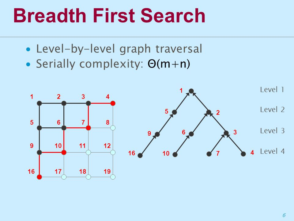6 Breadth First Search ∙Level-by-level graph traversal ∙Serially complexity: Θ(m+n) Level 1 Level 2 1234 5678 9101112 16171819 16 107 4 Level 3 Level 4 2 1 5 9 63