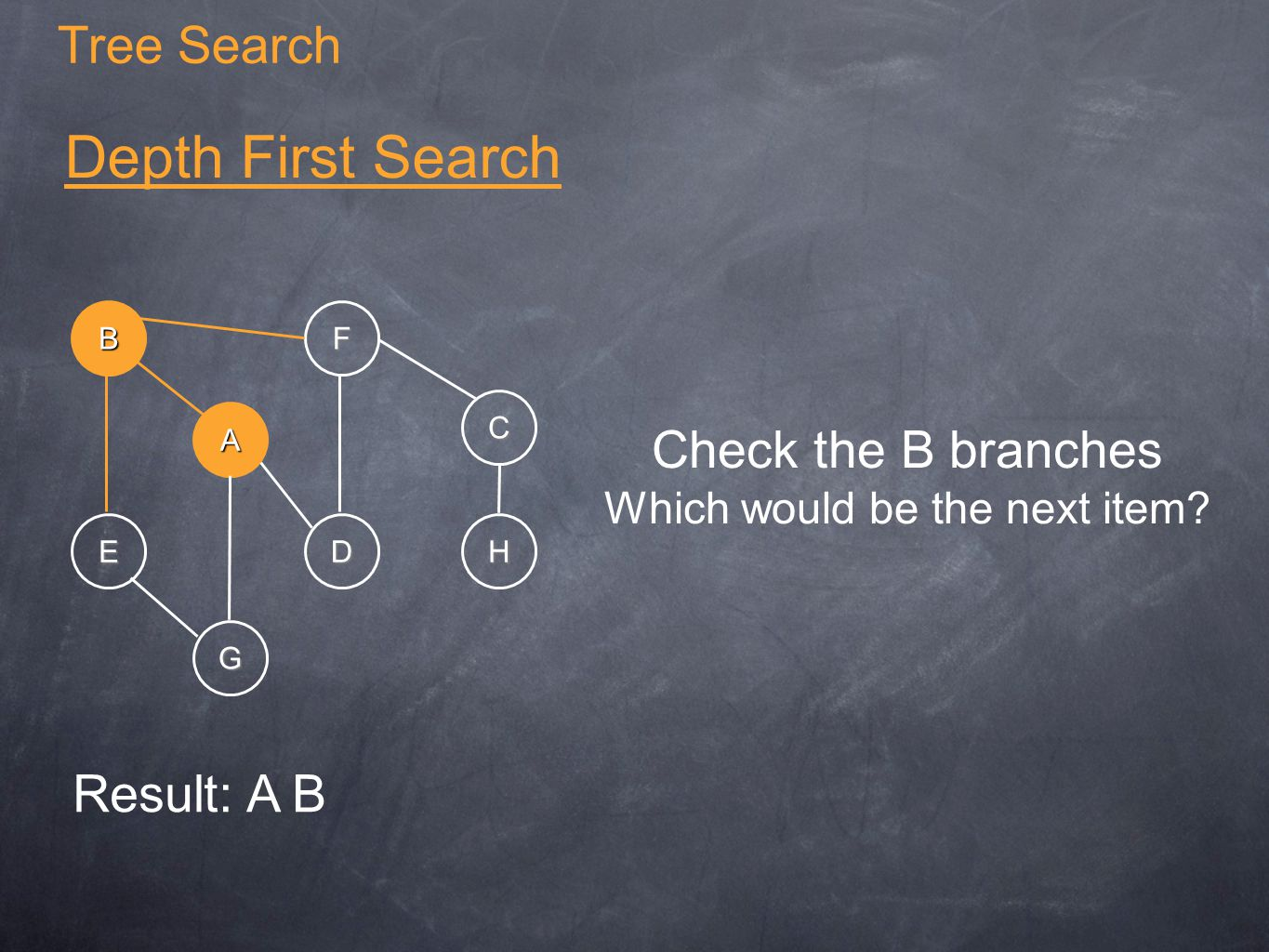 Tree Search A B C G E F DH Result: A B Depth First Search Check the B branches Which would be the next item?