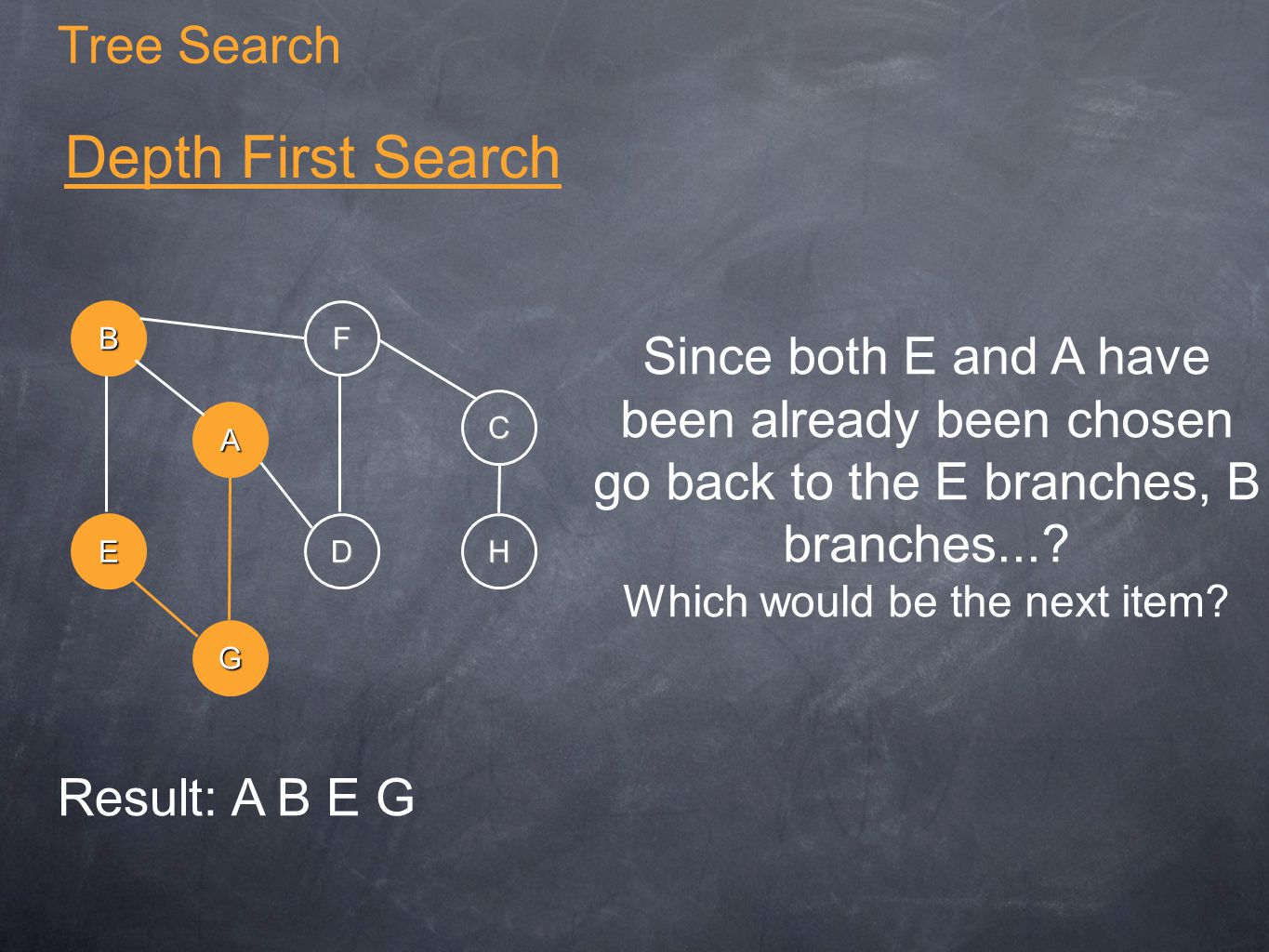 Tree Search A B C G E F DH Result: A B E G Depth First Search Since both E and A have been already been chosen go back to the E branches, B branches..
