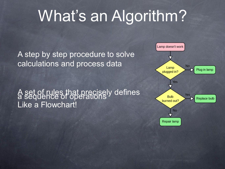 What's an Algorithm.