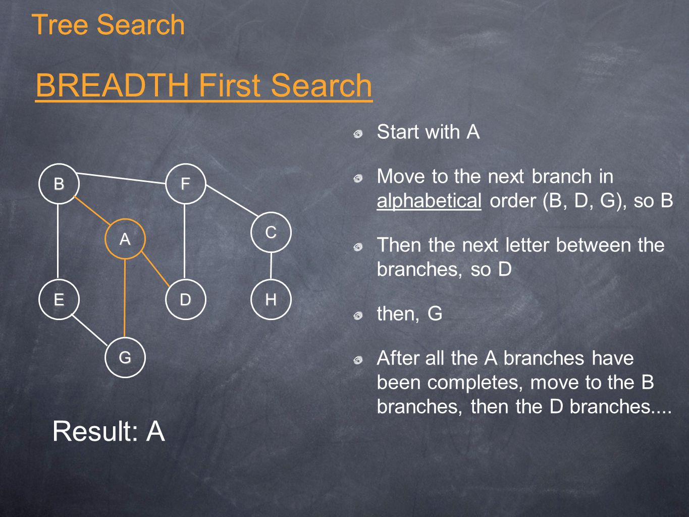 Tree Search Start with A Move to the next branch in alphabetical order (B, D, G), so B Then the next letter between the branches, so D then, G After all the A branches have been completes, move to the B branches, then the D branches....
