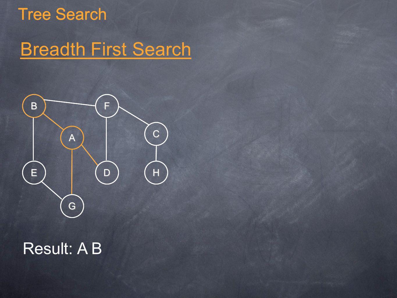 Tree Search Breadth First Search A B C G E F DH Result: A B Tree Search A B C G E F DH