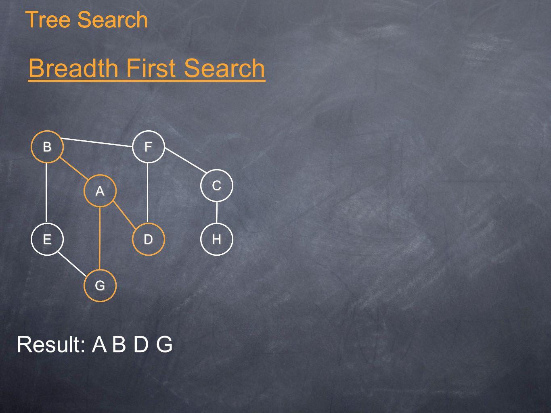 Breadth First Search A B C G E F DH Tree Search A B C G E F DH Result: A B D G