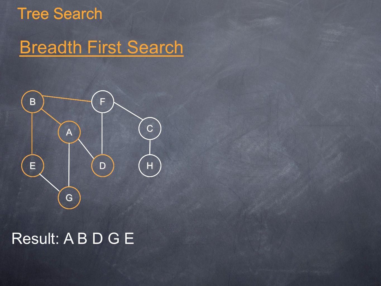 Tree Search Breadth First Search A B C G E F DH Tree Search A B C G E F DH Result: A B D G E