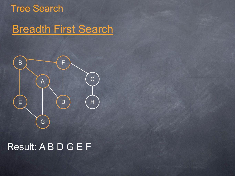 Tree Search Breadth First Search A B C G E F DH Tree Search A B C G E F DH Result: A B D G E F