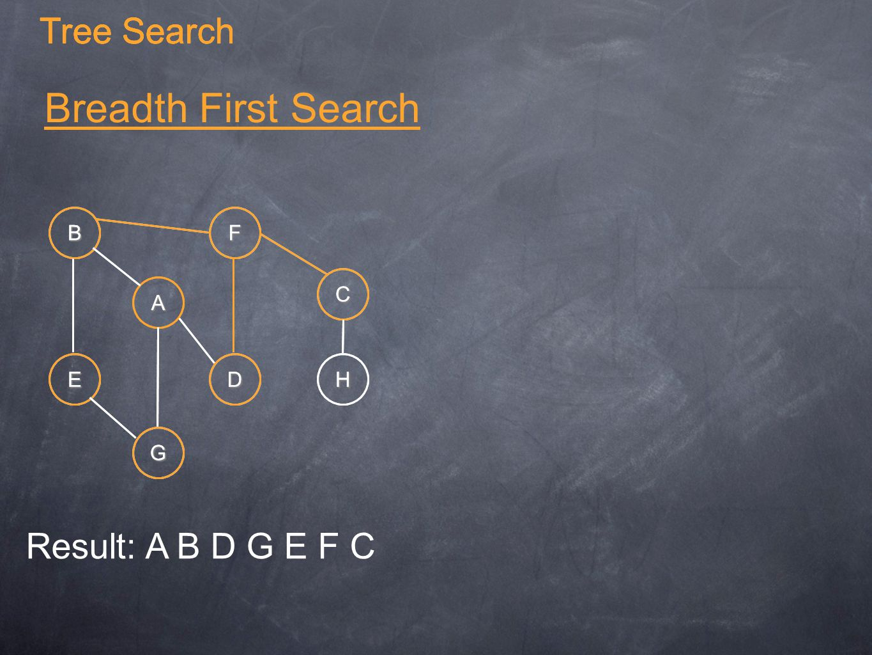 Tree Search Breadth First Search A B C G E F DH Tree Search A B C G E F DH Result: A B D G E F C